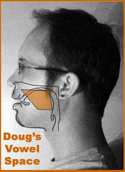 Doug's Vowel Space