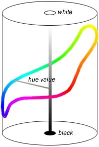 Nemcsics 1974 - Coloroid Model