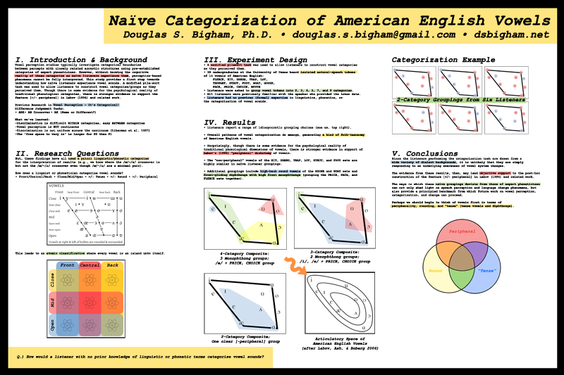 Naive Categorization of American English Vowels